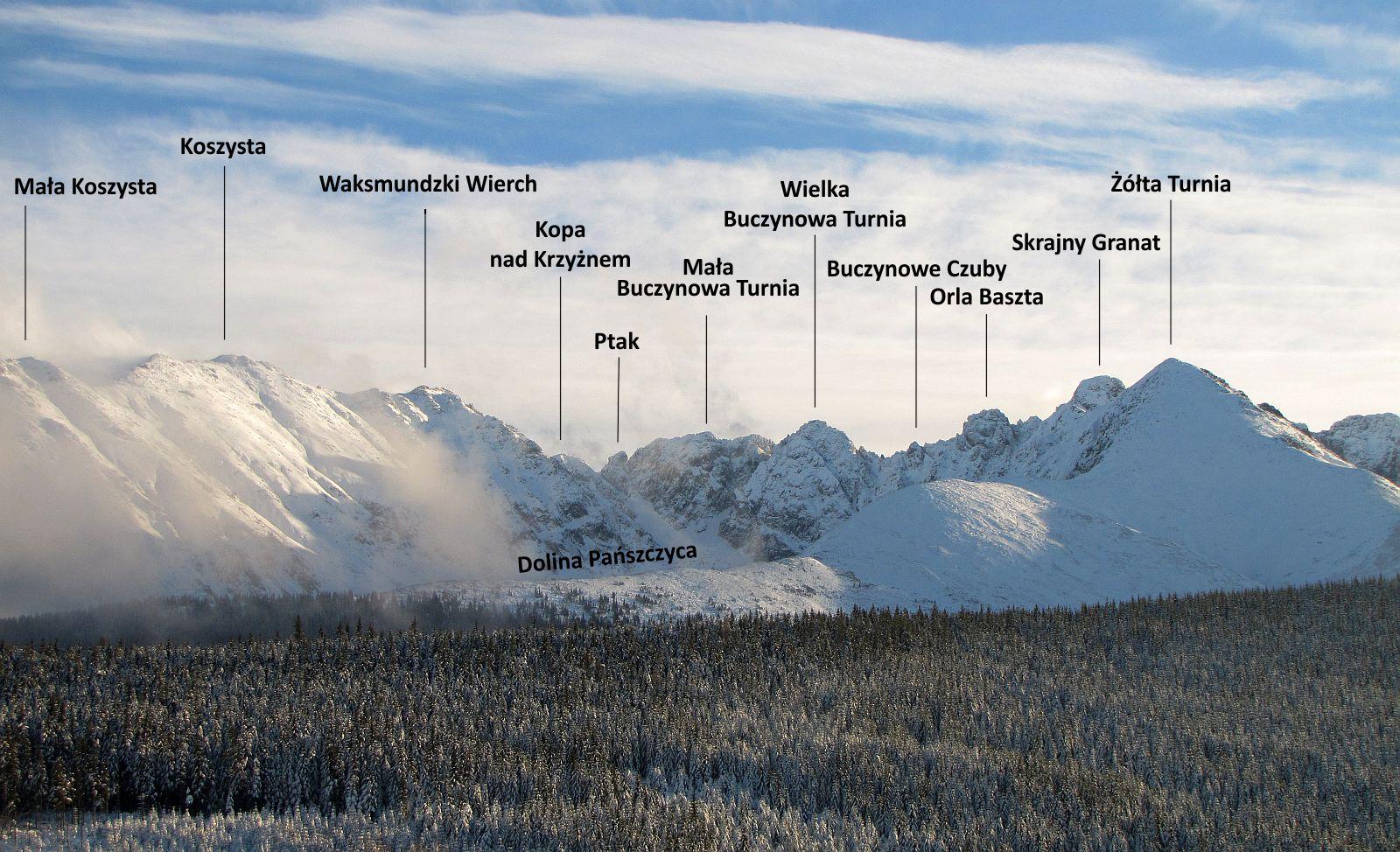 Szczyty otaczające Dolinę Pańszczyca.