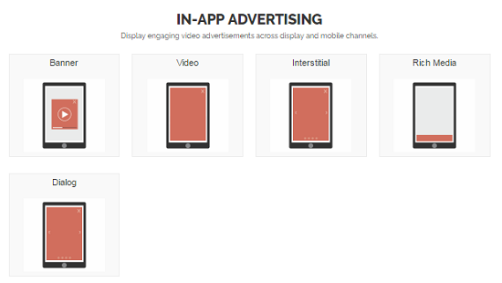 In App Advertising, Yesadvertising