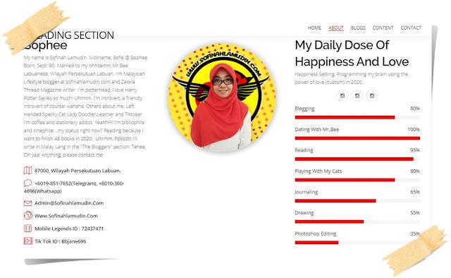 Senarai Blogger Dalam Malaysia
