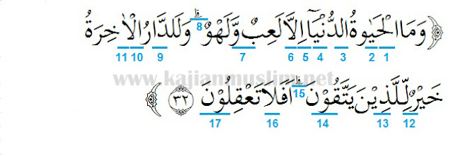 Hukum Tajwid Surat Al-An'am Ayat 32