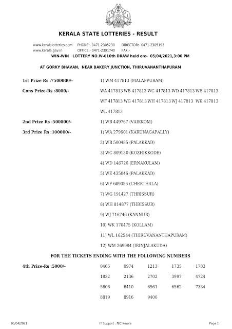 05-04-2021 Win-Win kerala lottery result,kerala lottery result today 05-04-21,Win-Win lottery W-610,kerala todays lottery result live