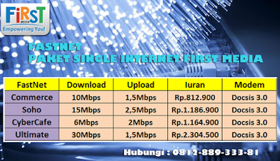 Paket Internet First Media FastNet :