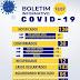 Canudos(BA) registra aumento de casos do novo coronavírus e decreta fechamento do comércio por três dias