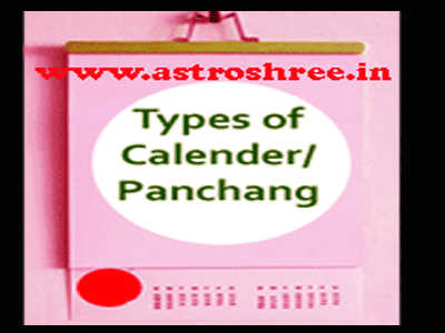 importance of panchang in astrology