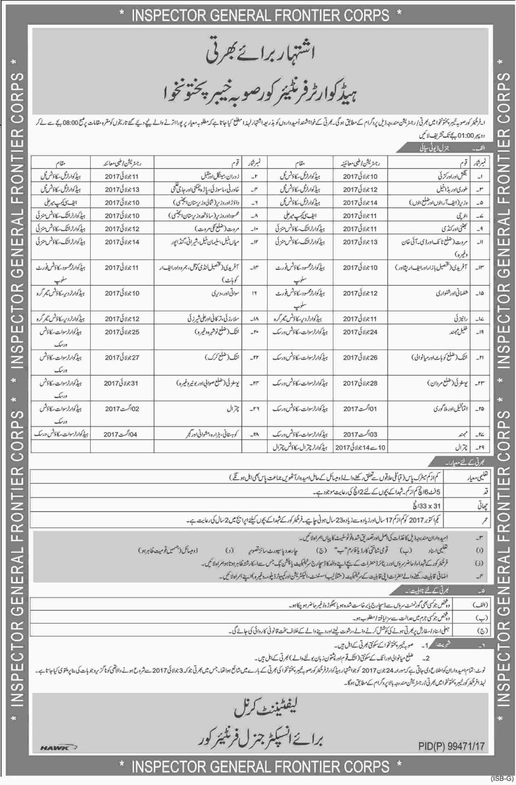 Jobs in Frontier Corps Khyber Pakhtunkhwa  July 2017
