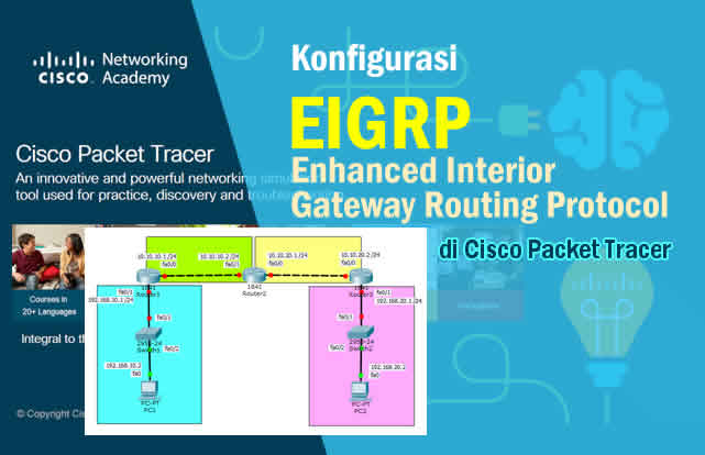 Cara Konfigurasi EIGRP 3 Router Lengkap Pada Packet Tracer
