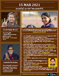Daily Malayalam Current Affairs 15 Mar 2021