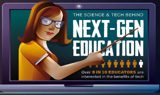 The Science & Tech Behind Next-Gen Education #infographic