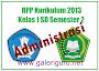 Perangkat Administrasi Guru Kelas 1 dan 4 SD Kurikulum 2013 (Galeri Guru)