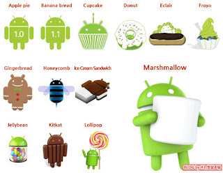 Sistem Operasi Android