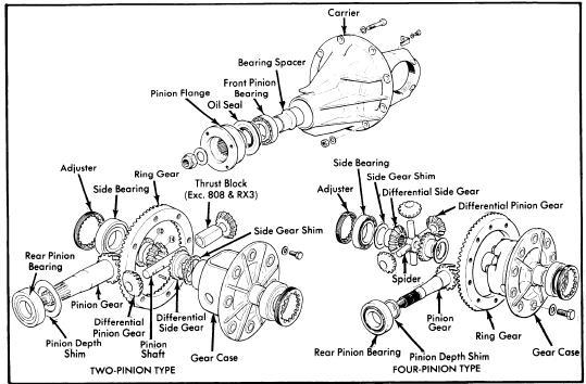 repair-manuals: Mazda 1975-77 Drive Axles Repair Guide