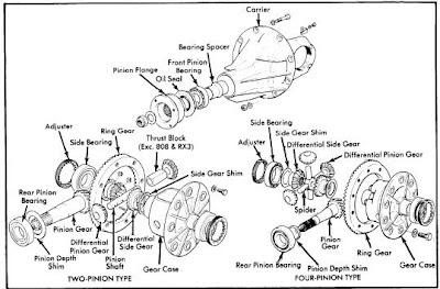Mazda 1975-77 Drive Axles Repair Guide Auto Motive Repair