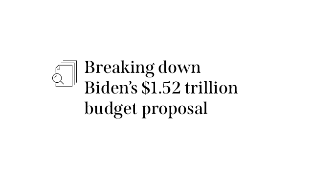 What does the 2022 budget plan by Joe Biden look like