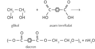 pembentukan Dacron (polietilen tereftalat)