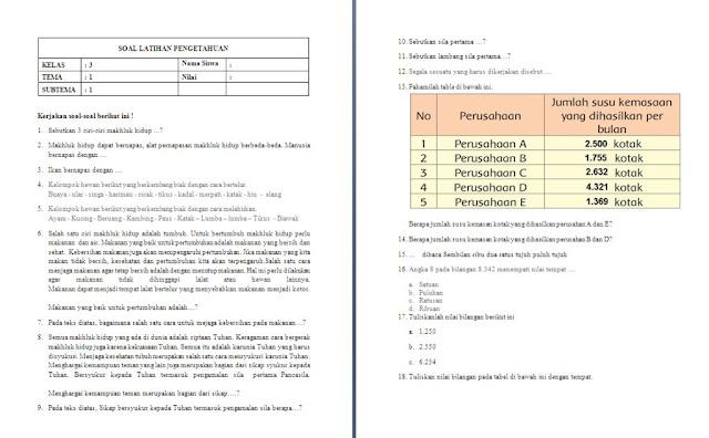 Soal PH Kelas 3 SD/MI: Tema 1