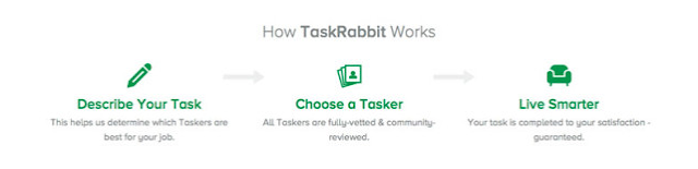 Task Rabbit – The App That Will Help Your Wedding Planning