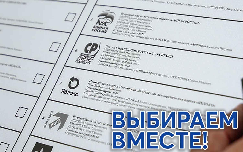 Результаты выборов в госдуму 2021
