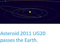 http://sciencythoughts.blogspot.co.uk/2017/10/asteroid-2011-ug20-passes-earth.html