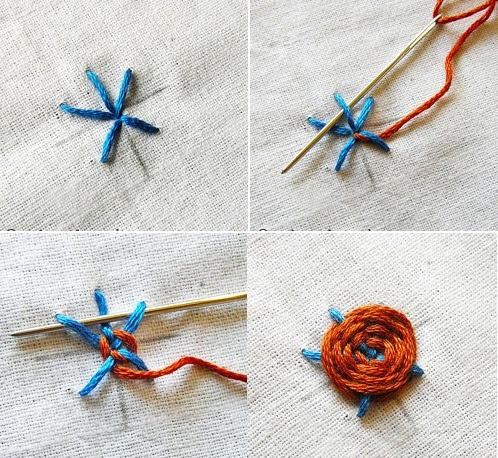 Hướng dẫn thêu mũi Woven Spider Wheel