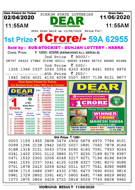 Sikkim State Lotteries 02-04-2020 Lottery Sambad Result 11:55 AM