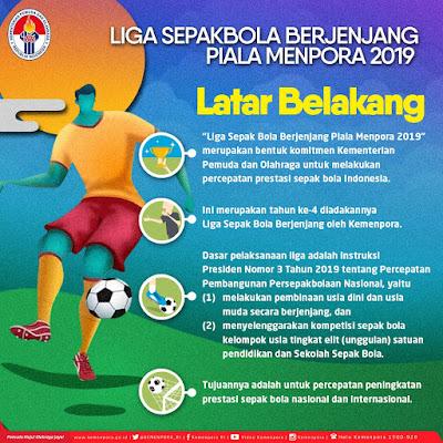 Liga Sepak Bola Berjenjang Piala Menpora 2019