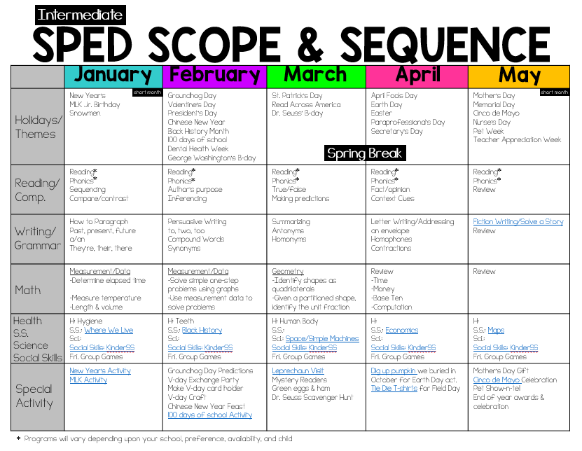 The Bender Bunch: Intermediate SPED Scope & Sequence {with