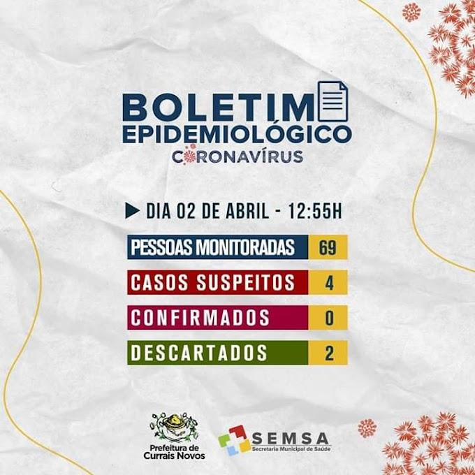 SECRETARIA DE SAÚDE DE CURRAIS NOVOS ATUALIZA BOLETIM EPIDEMIOLÓGICO DO COVID-19.
