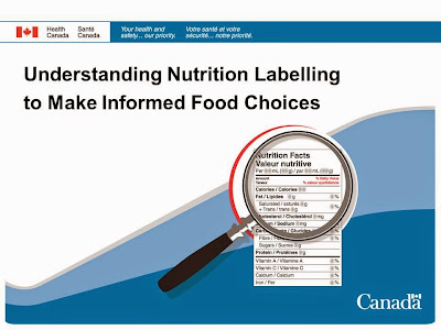 Nutrition Labelling PPT