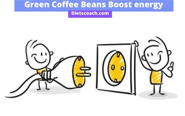 Green Coffee Beans Boost energy