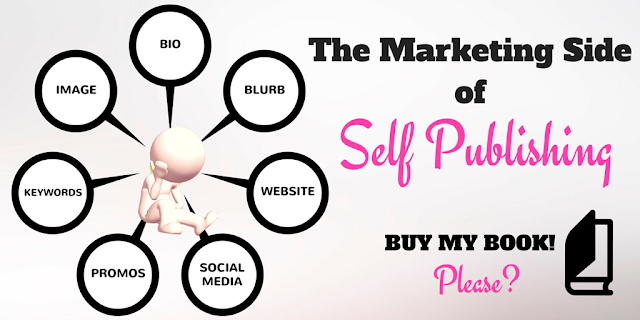 The Marketing Side of Self Publishing by Eeva Lancaster