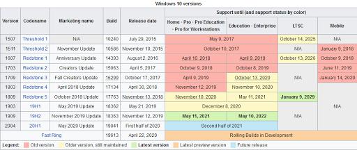 Cara Mudah Menginstall Driver Laptop Lenovo Ideapad 110 14ibr Maupun 14ast Aws Solution Membahas Semua Tentang It