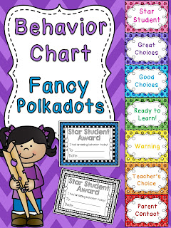 Fancy polkadots behavior chart