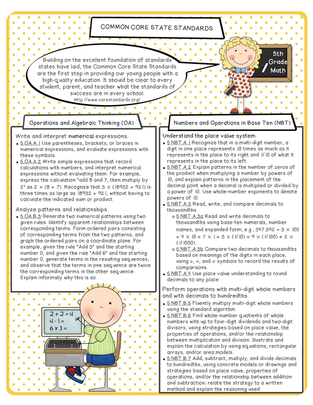 The Apple Tree Room: 5th Grade Common Core ELA & Math ...