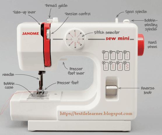 sewing machine anatomy