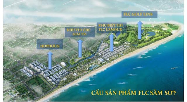 Dự án FLC Lux City Sầm Sơn