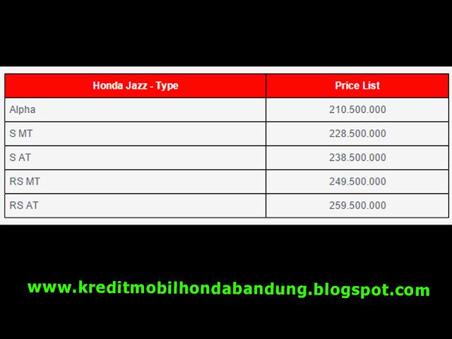Harga Mobil Honda Jazz Bandung, Honda Jazz Bandung, Kredit Jazz Bandung