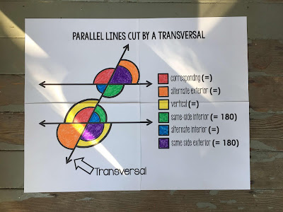 free poster and coloring activity for parallel lies cut by a transversal