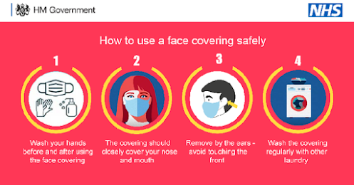 Face coverings safely wearing UK Government advice