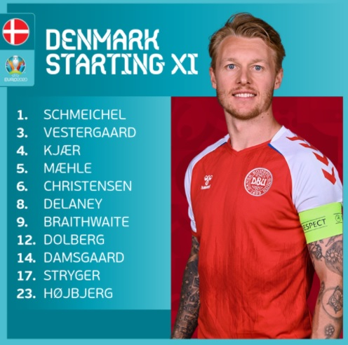 مشاهدة مباراة الدنمارك ضد إنجلترا بث مباشر اليوم 7-7-2021