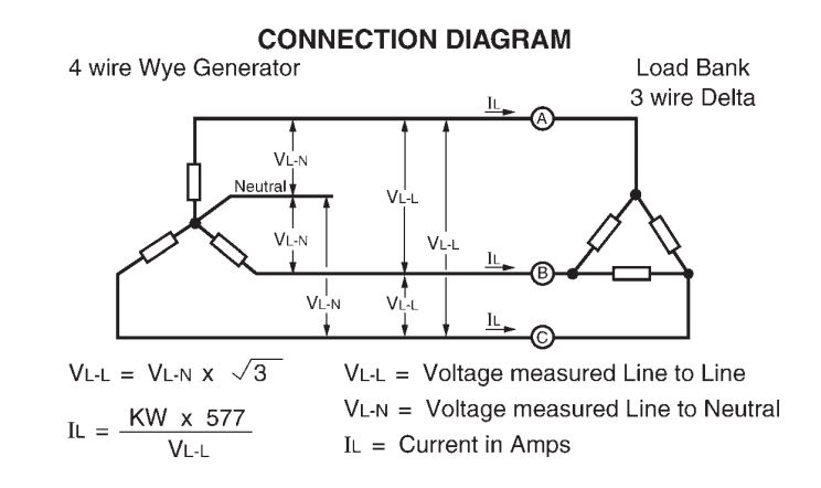 Load Bank Sizing Calculations – Part Five ~ Electrical KnowhowElectrical Knowhow