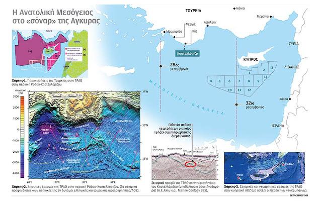 Τι σχεδιάζει η Τουρκία στην περιοχή του Καστελλόριζου;