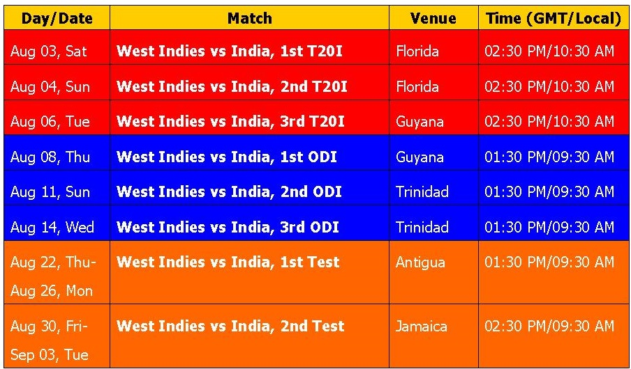 Learn New Things: India vs  West Indies 2019 Schedule & Time
