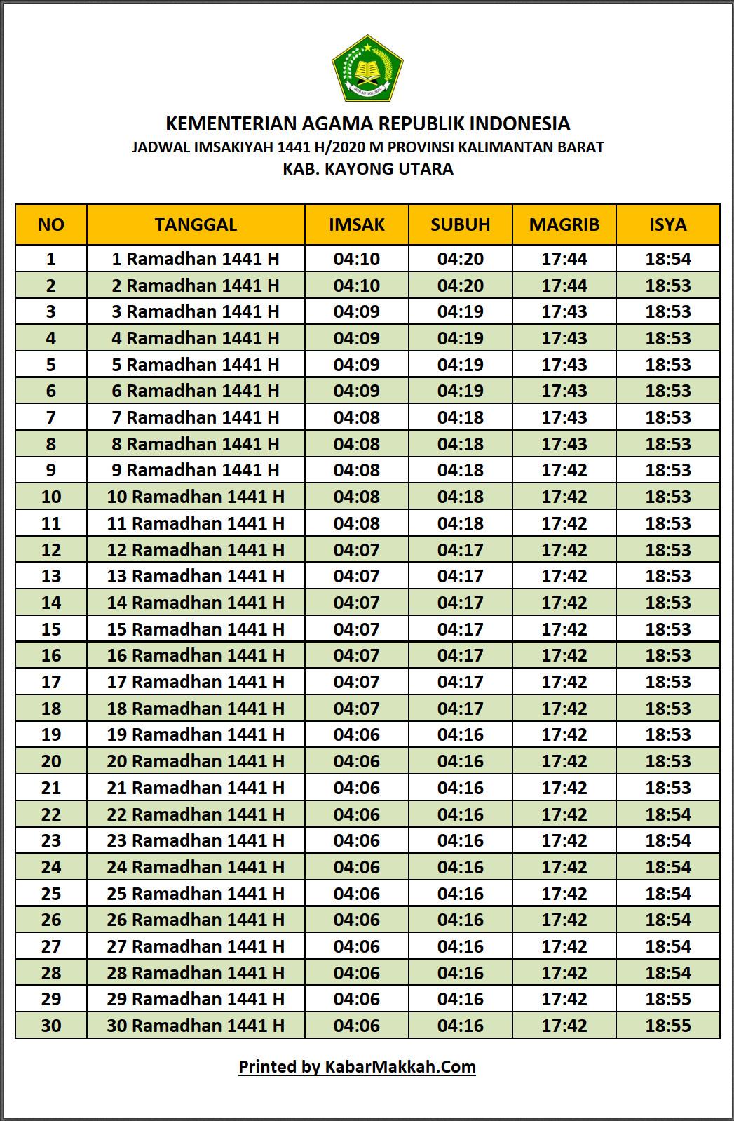 Jadwal Imsakiyah Kayong Utara 2020