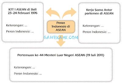 Jawaban Halaman 35 Kelas 6 Tema 7