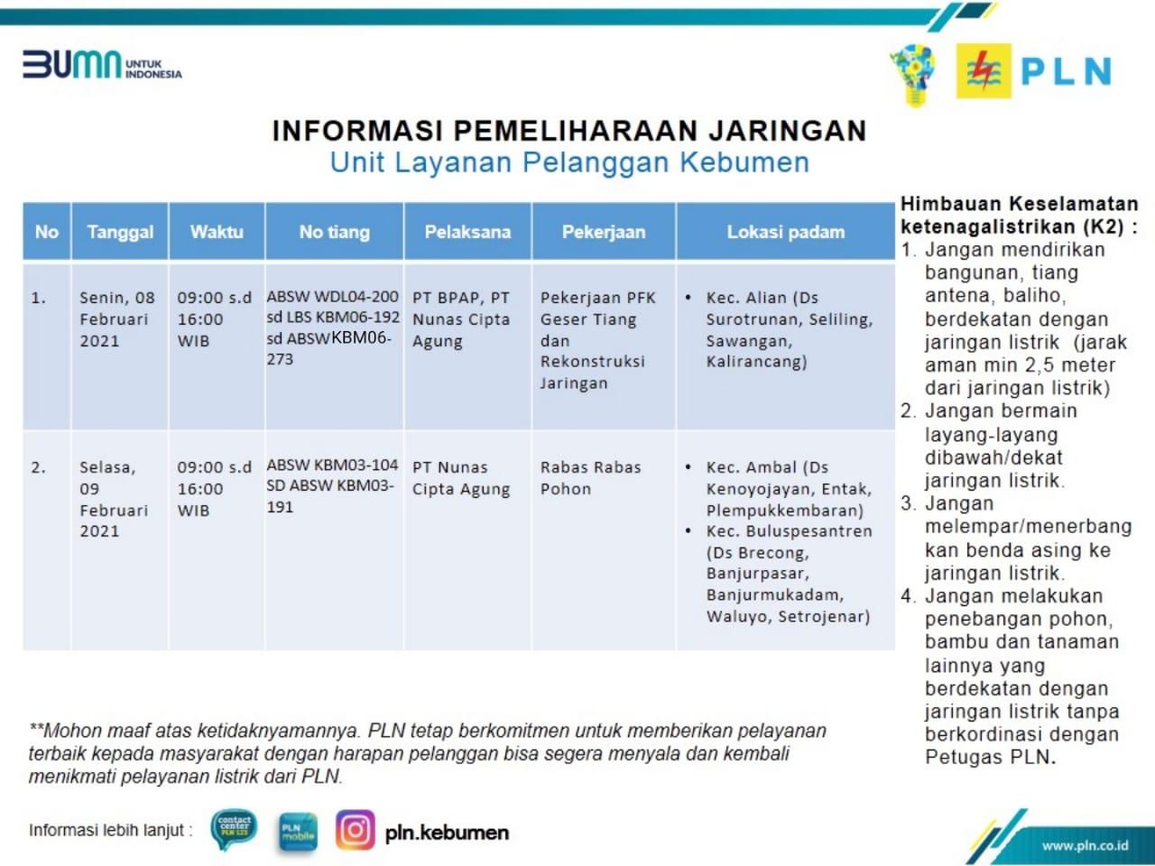 Berikut Jadwal Pemadaman Listrik di Kebumen 9 Februari 2021