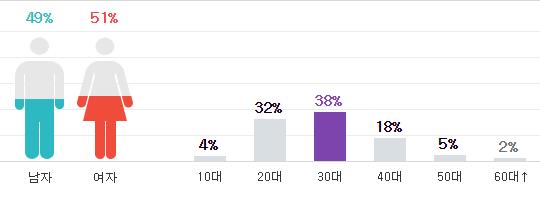 B.I'ın Kakaotalk konuşmalarındaki 'A' kişisi Han Seohee'ymiş