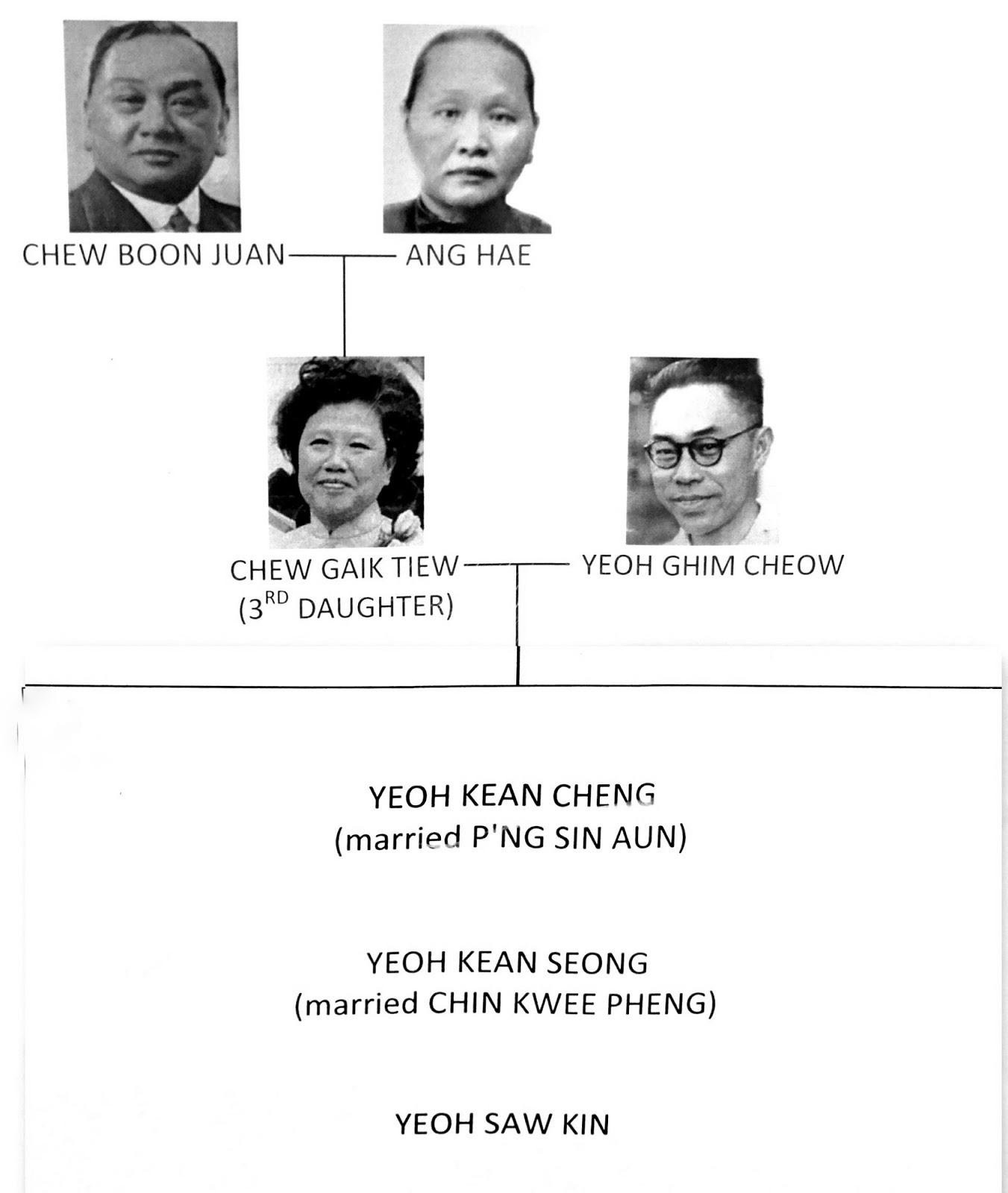 Ban Hoe Seng Sdn Bhd : July 2017