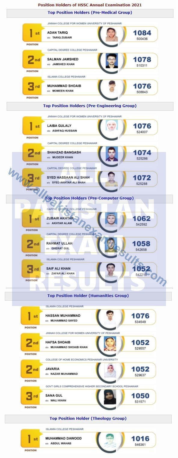 Position Holders HSSC 2021 Peshawar Board