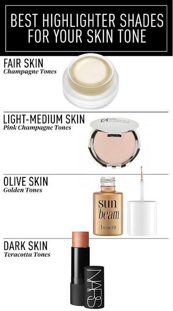 The Best Highlighters for Strobing according to Skin Tone