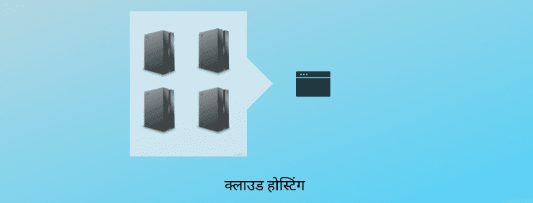 Cloud Hosting in Hindi